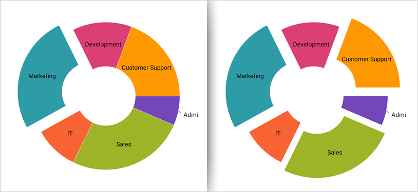 Xamarin Doughnut Chart slice selection and explosion