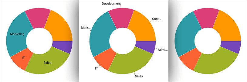 Control how slices or sections of the Xamarin Doughnut Chart are labeled