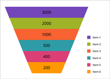 Xamarin Funnel Chart: Legend Support