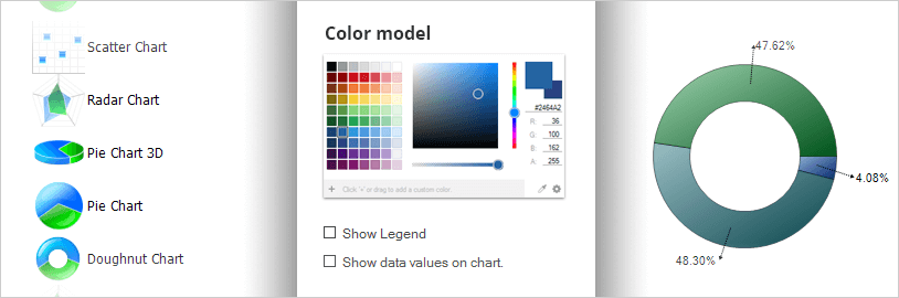 Design your chart through a custom wizard.