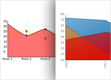 ASP.NET Charts