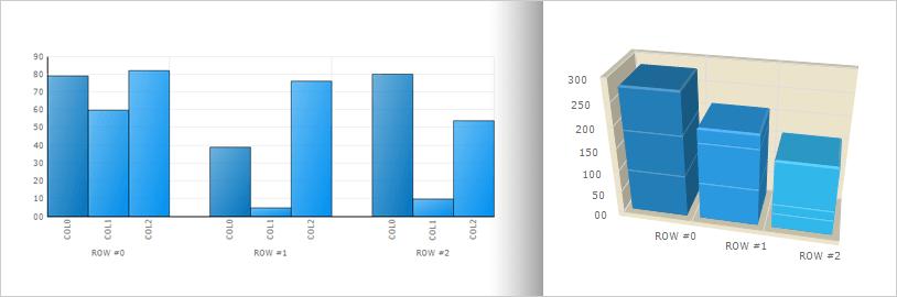 ASP.NET Chart