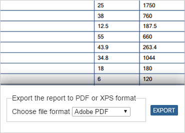 Pdf Document In Asp.net