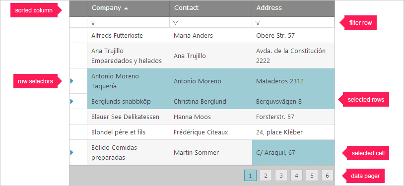 data grid component � aspnet ultimate ui