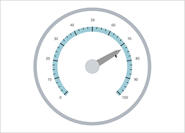 Ignite UI Radial Gauge