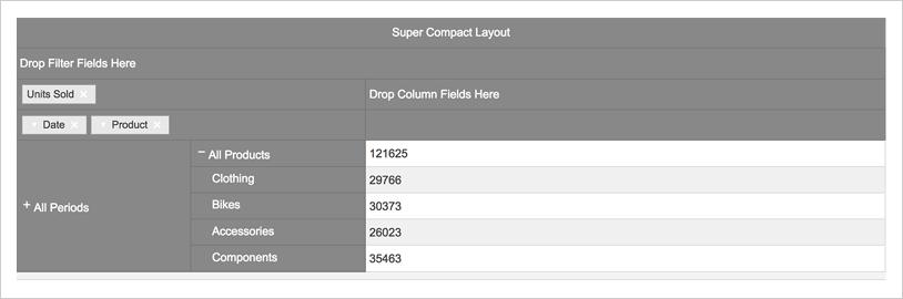 OLAP Pivot Grid Layout Modes