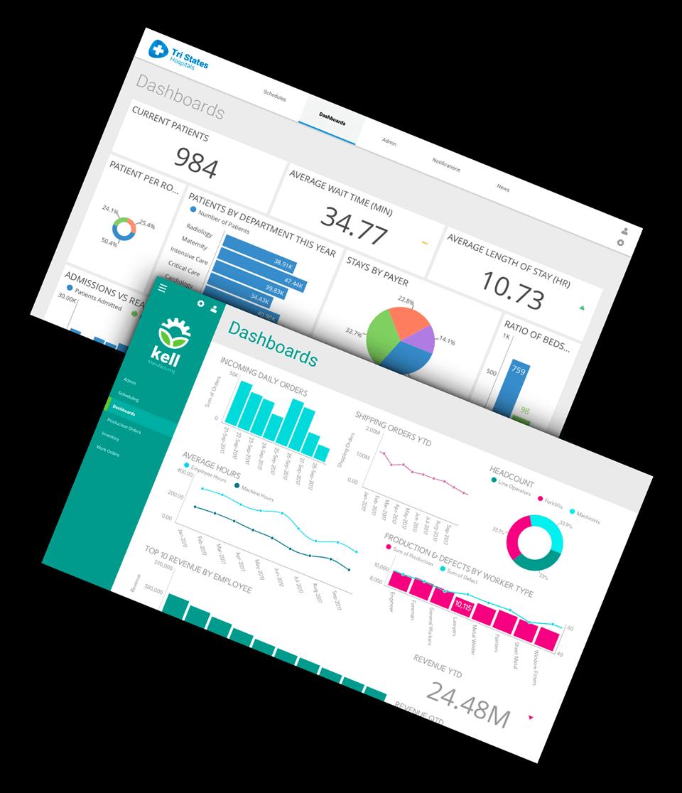 SharePlus Enterprise