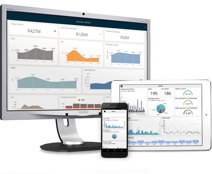 ReportPlus: Affordable Analytics for All - Create, view and share rich visualizations and dashboards anytime, anywhere, on any device