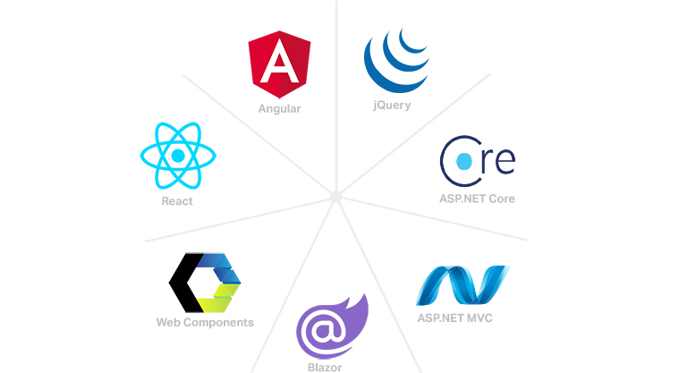 List of frameworks that Infragistics Ultimate supports -- jQuery, Angular, React, ASP.NET Core, Web Components, Blazor and ASP.NET MVC.
