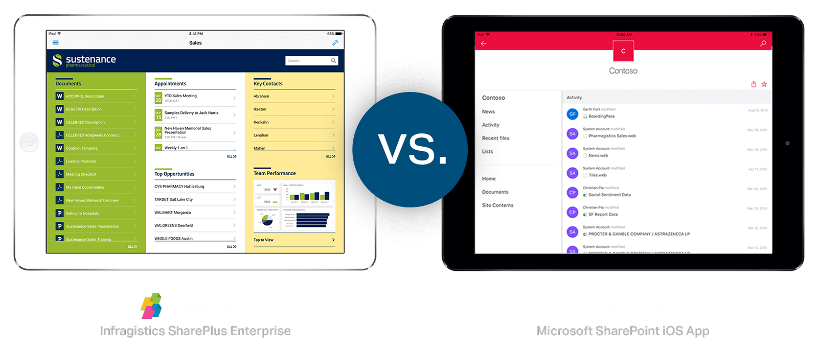 SharePlus mobile solution versus SharePoint mobility application for enterprise-ready management