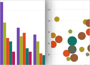 UWP Data Chart