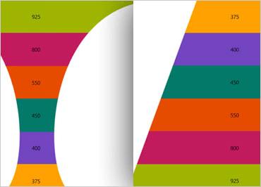 UWP Funnel Chart