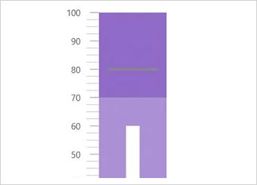 UWP Bullet Graph