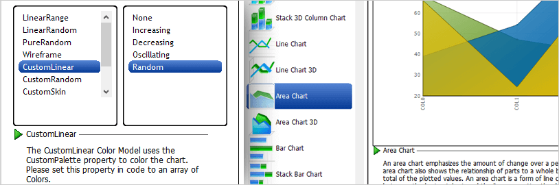 WinForms Chart custom wizard example