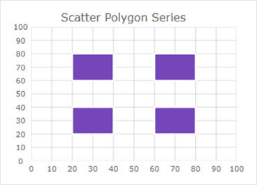 WinForms Scatter Polygon