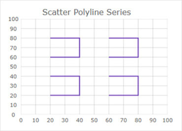 WinForms Scatter Polyline