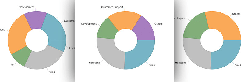 WinForms Doughnut Chart Categories