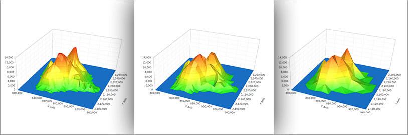 Data Sampling