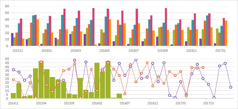 Easy Data Binding
