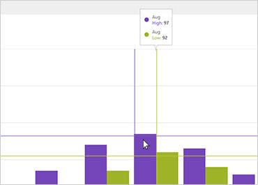 WPFカテゴリーチャート:カテゴリーツールチップレイヤー