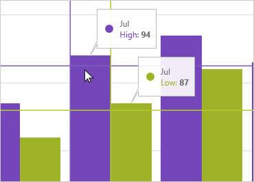 WPFカテゴリーチャート:項目ツールチップレイヤー