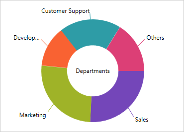 Doughnut Chart Component – WPF | Ultimate UI