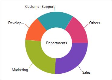 WPF Doughnut Chart