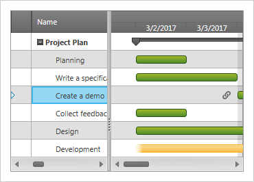 WPF Gantt View