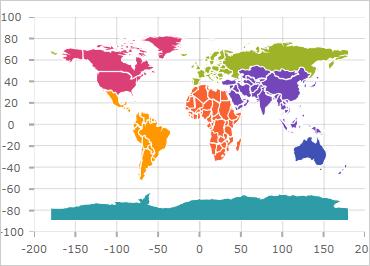 WPF Shape Chart