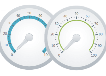 Radial Gauge Component – WPF | Ultimate UI