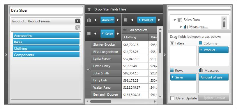 Data Slicer