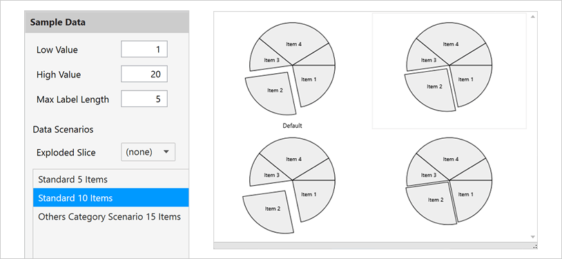 WPF Pie Chart Control Ribbon Gallery Features