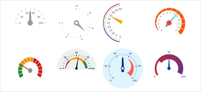 Pre-configured Quicksets for WPF Radial Gauge Control