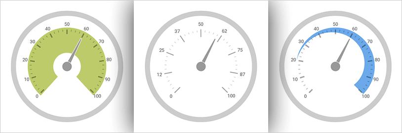 Xamarin Radial Gauge: Scales