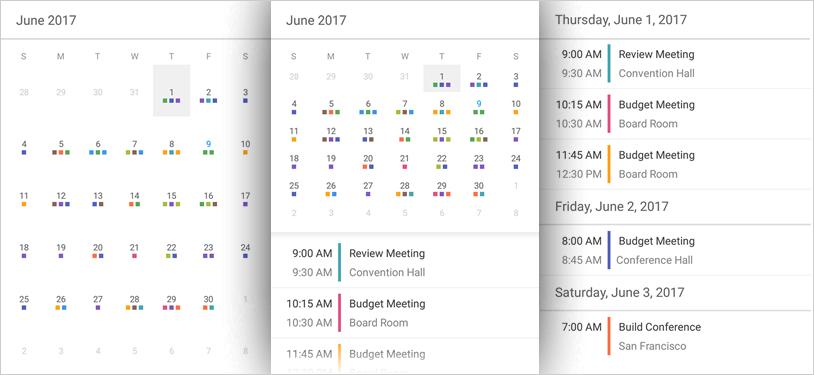 Xamarin Sparkline Chart Markers