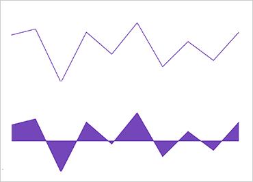 Xamarin Data Chart