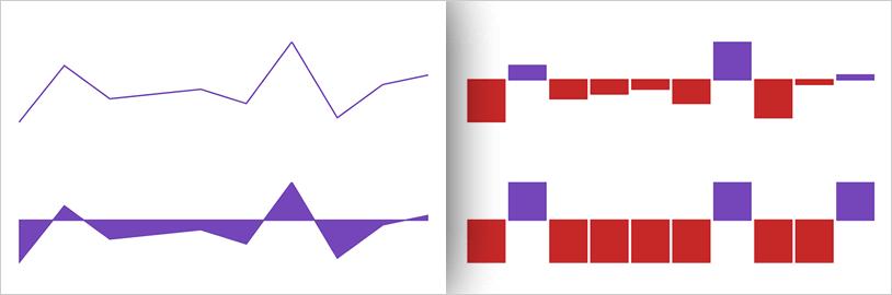 Xamarin Sparkline Chart Types