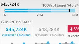 Jquery Auto Sales