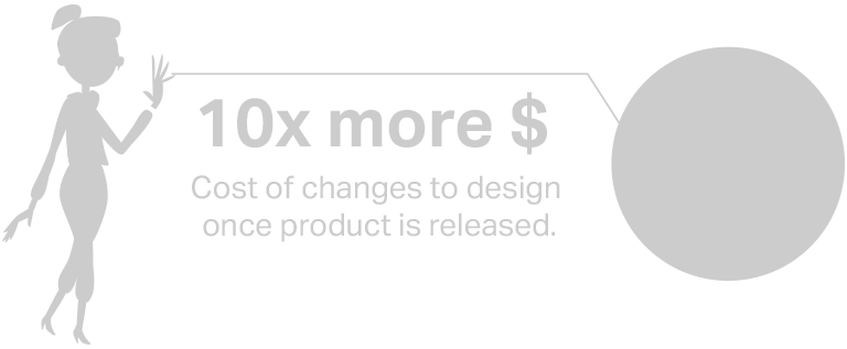 Illustration showing the cost of changes to design once product is released.