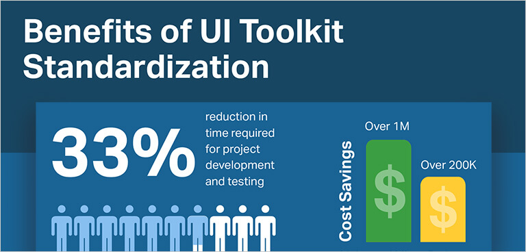 UI Toolkit Standardization