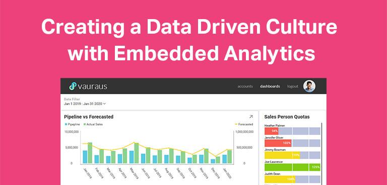 Data-Driven Culture Whitepaper